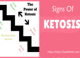 Signs Of Ketosis