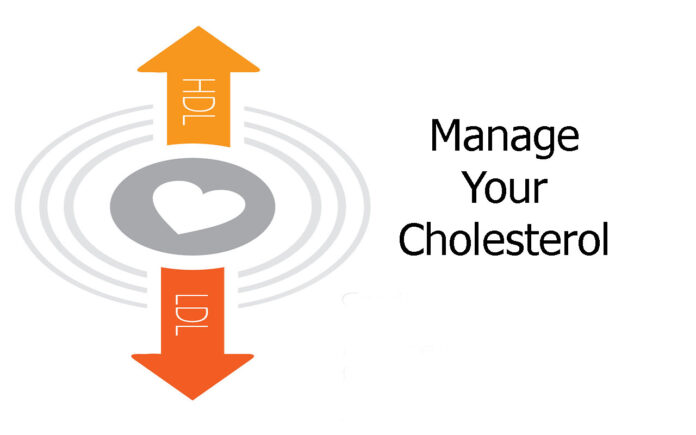 Manage Your Cholesterol